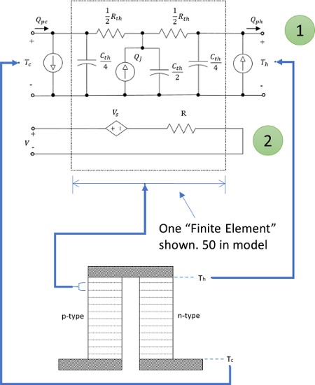 thermoelectric SPICE model Peltier cooling
